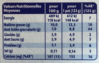 Fjord Näture - Voedingswaarden - fr