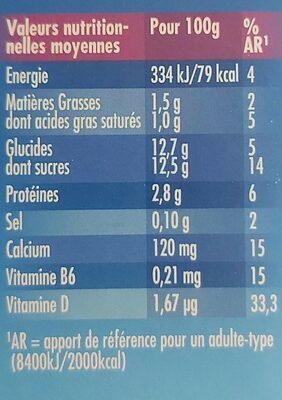 Actimel multifruits - Nutrition facts - fr