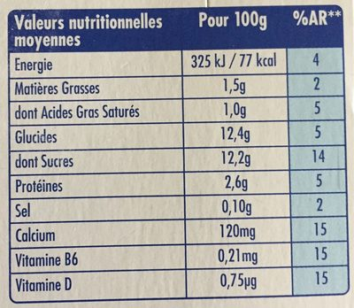Actimel multifruits - Nutrition facts