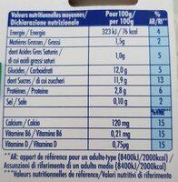 Actimel Gout Fraise - Nutrition facts - fr