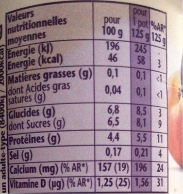 Yaourt 0% Pêche - Valori nutrizionali - fr