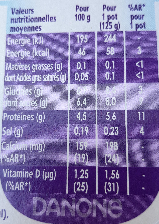Taillefine Fruits Panaché Fraise, Cerise, Citron, Pêche - Valori nutrizionali - fr