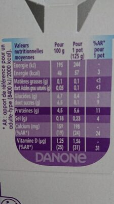 Yaourt taillefine aux fruits - Valori nutrizionali - fr