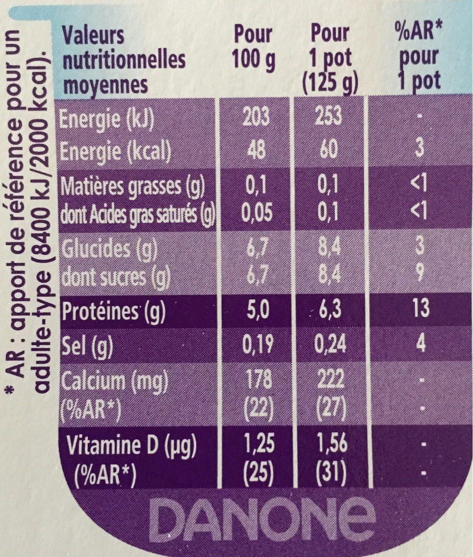 Taillefine Brassé - Valori nutrizionali - fr