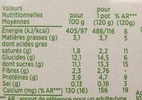 Activia au bifidus Céréales - Informations nutritionnelles