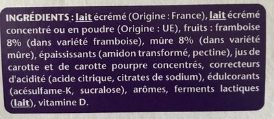 Taillefine aux fruits - Ingredients