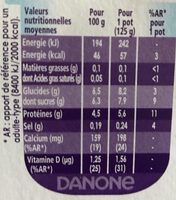 Taillefine aux fruits - Nutrition facts