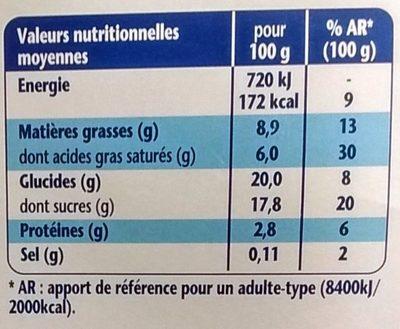 Le Liégeois Café Croquant sur Lit de Chocolat - Nutrition facts