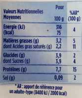Le Fromage Blanc - Informations nutritionnelles