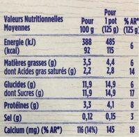 Yaourt citron - Informations nutritionnelles - fr