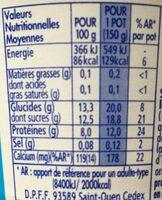 Danio Vanille 0% MG - Informations nutritionnelles - fr