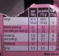 Danette & Fruit sur coulis de framboise et éclats de chocolat - Voedingswaarden - fr
