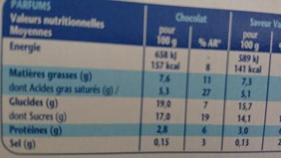 Le liegeois vanille chocolat - Informations nutritionnelles - fr