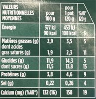 Activia Framboise - Nutrition facts