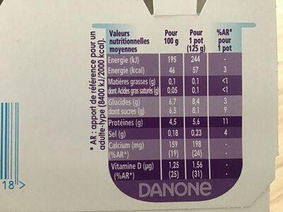 Taillefine aux fruits - Nutrition facts