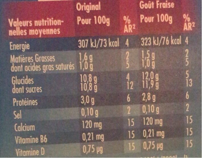 Actimel - Nutrition facts - fr