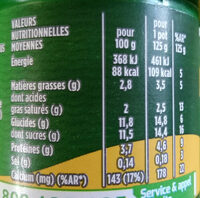 Activia abricot - Nutrition facts - fr