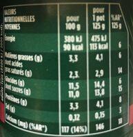Activia saveur Pruneaux - Nutrition facts