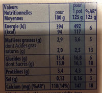 Velouté Fruix - Nutrition facts