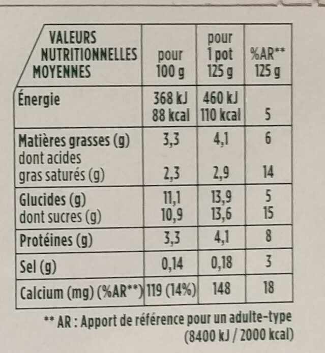 Lait fermenté sucré aux fruits, au bifidus, aromatisé - Informations nutritionnelles