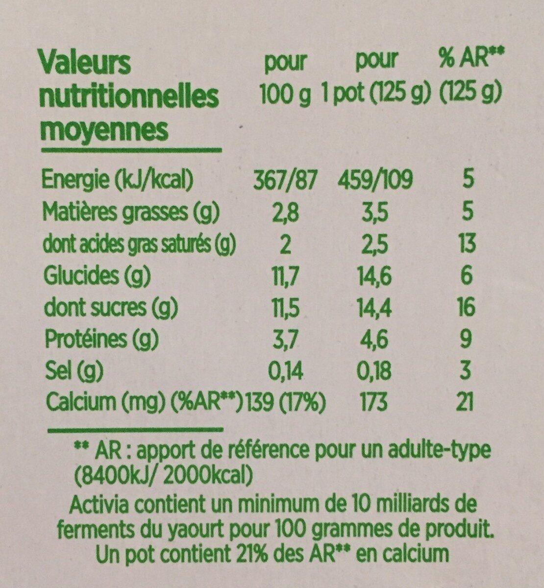 Yaourts aux fruits - Valori nutrizionali - fr