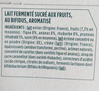 Activia fruits - Ingredients