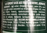 Activia aux poires - Informations nutritionnelles - fr