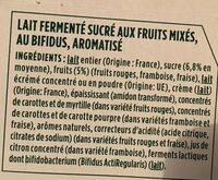Yaourt - Ingredients
