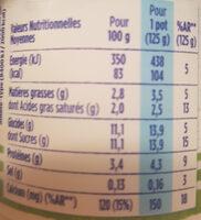 Le bio de danone - Informations nutritionnelles