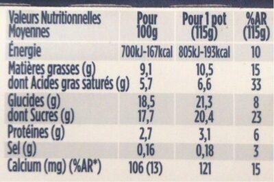 Figue et pomme cannelle - Nutrition facts - fr