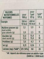 Activia saveur vanille - Informations nutritionnelles