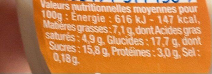 Le liégeois caramel - Informations nutritionnelles - fr