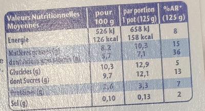 Fjord myrtille - Informations nutritionnelles