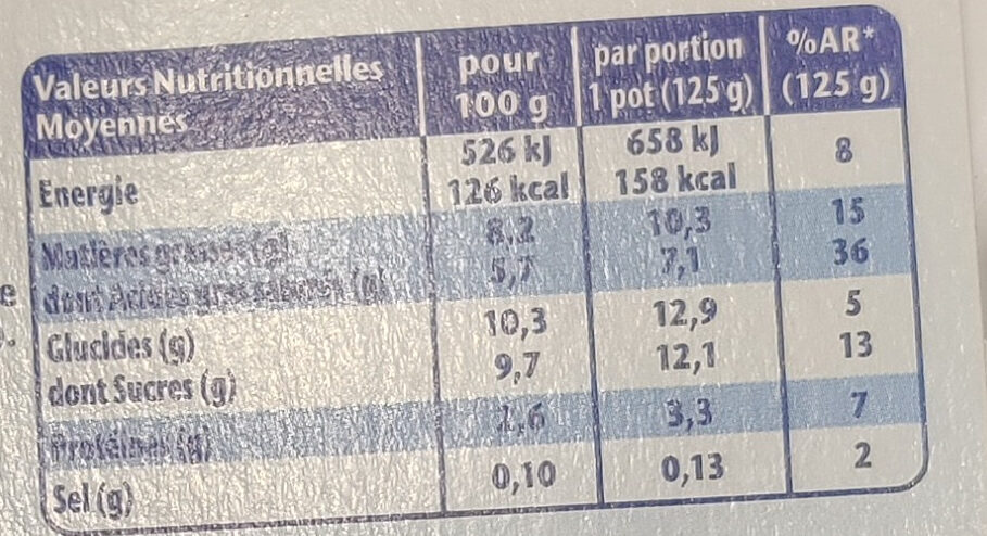 Fjord myrtille - Informations nutritionnelles - fr