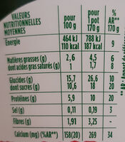Mix & go - muesli framboises et graines de chia - Nutrition facts