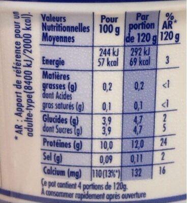Skyr - Informations nutritionnelles