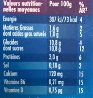 Actimel - Nutrition facts - fr