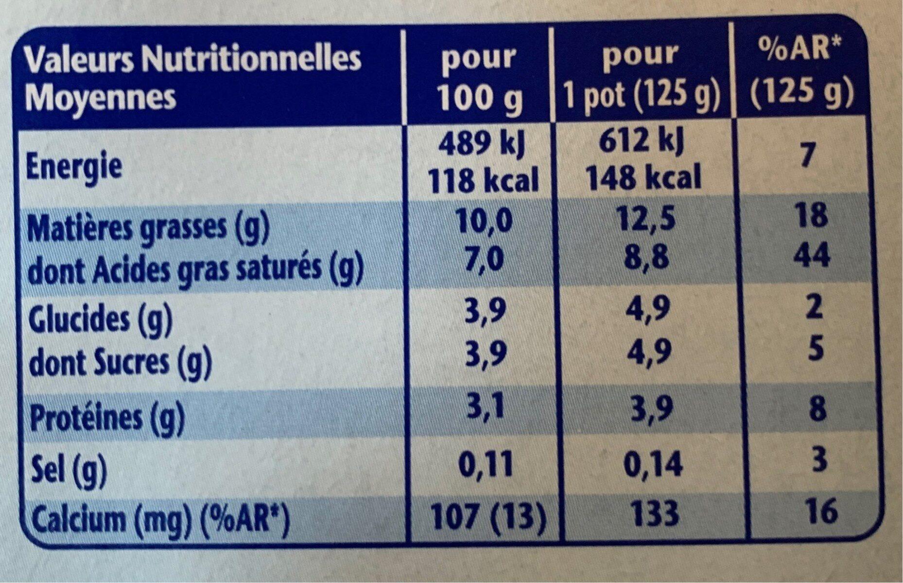 Fjørd - Informations nutritionnelles - fr