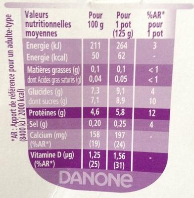 Taillefine, Yaourt au Fruits (0 % MG, 0 % Sucres Ajoutés) - (Abricot, Fraise, Citron, Cerise, Ananas, Pêche) 12 Pots + 4 Gratuits - Informations nutritionnelles