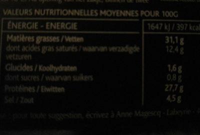 Assortiment Pata Negra(saucisson, chorizo,lomo - Informations nutritionnelles