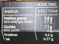 Parmentier de Bœuf (À la mousseline de potiron butternut parsemée d'amandes effilées) - Informations nutritionnelles - fr
