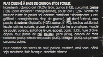 Quinoa & Poulet - Ingrédients