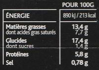 Quinoa & Poulet - Informations nutritionnelles - fr