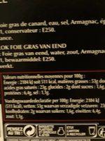 Bloc de foie gras de canard - Informations nutritionnelles