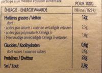 Saumon fumé Bio, doux et équilibré - Informations nutritionnelles - fr