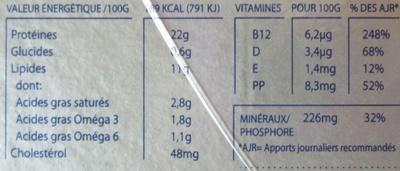 Saumon fumé - Irlande - Nutrition facts - fr