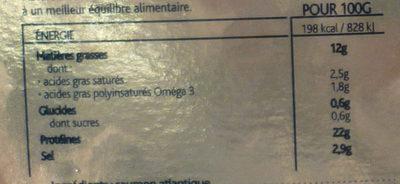 Saumon Fumé l'Écosse - Voedingswaarden - fr