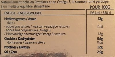 Saumon Fumé - Informations nutritionnelles - fr