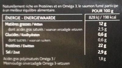 Saumon fumé d'Ecosse - Voedingswaarden