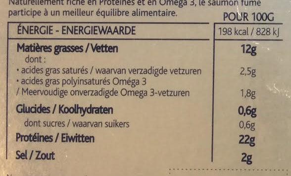 Le Norvège -25% sel - Nutrition facts - fr